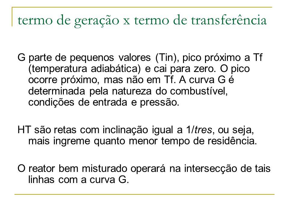 termo de geração x termo de transferência