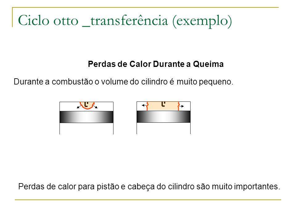 Ciclo otto _transferência (exemplo)