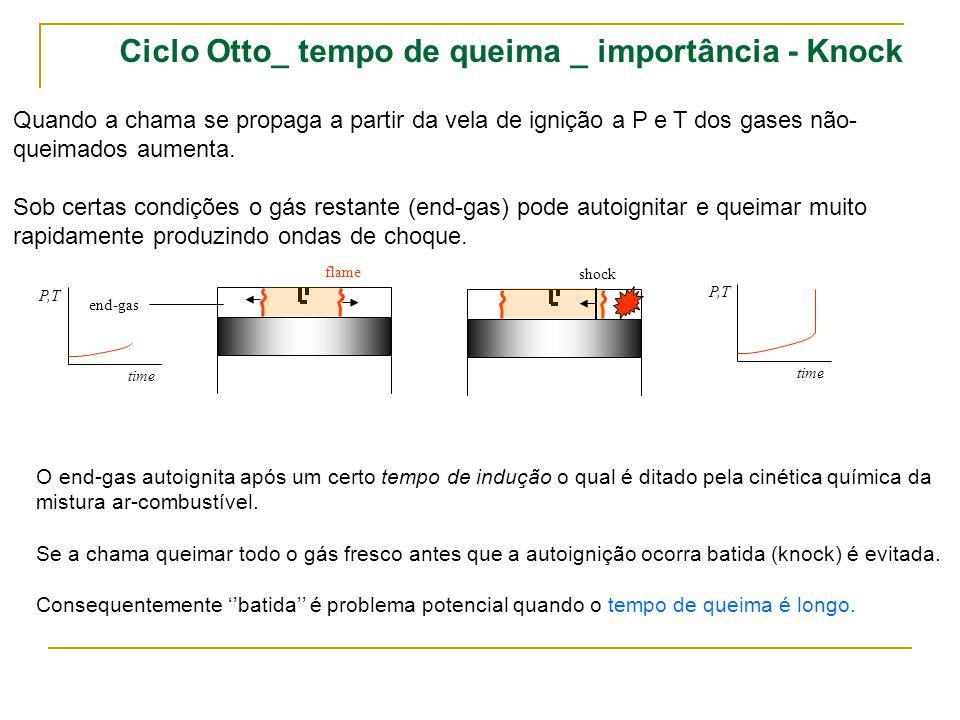 Ciclo Otto_ tempo de queima _ importância - Knock