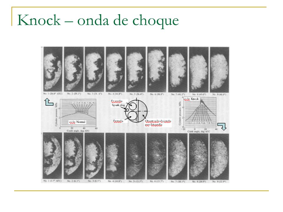 Knock – onda de choque