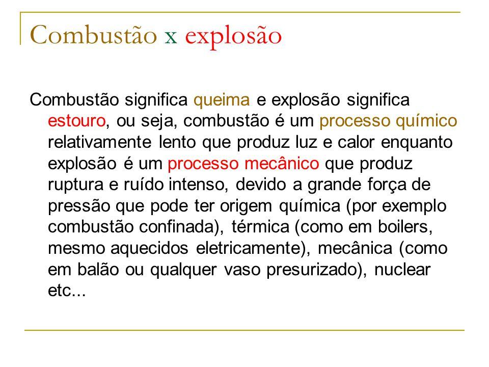 Combustão x explosão