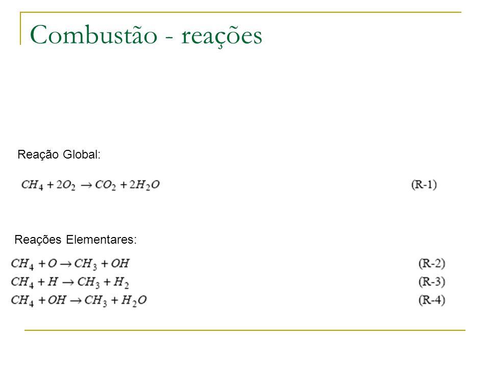 Combustão - reações Reação Global: Reações Elementares: