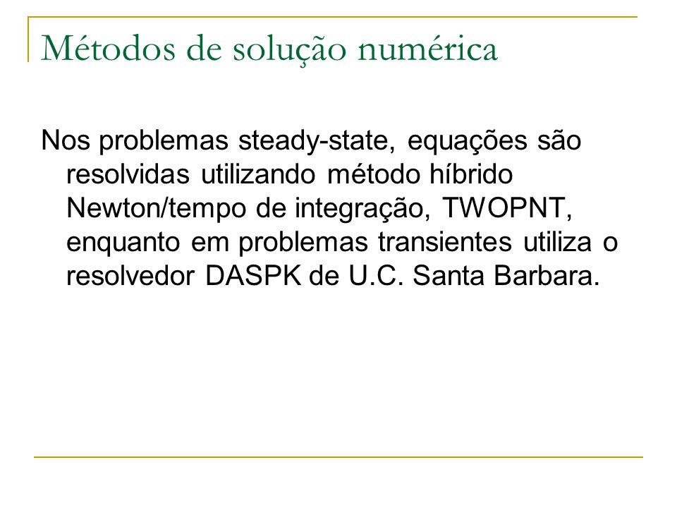 Métodos de solução numérica