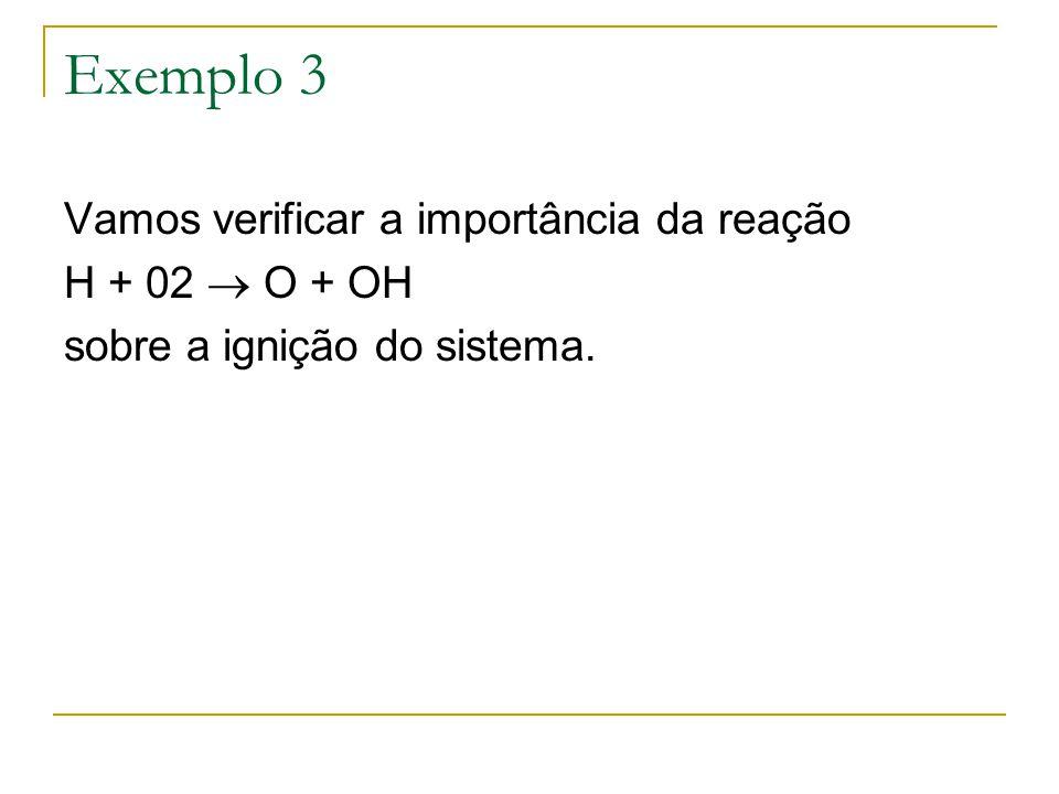 Exemplo 3 Vamos verificar a importância da reação H + 02  O + OH