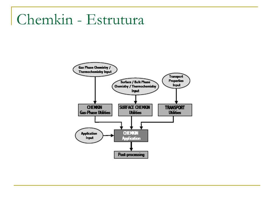 Chemkin - Estrutura