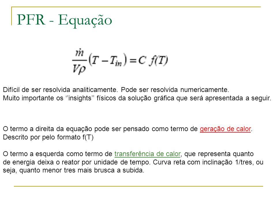 PFR - Equação Difícil de ser resolvida analiticamente. Pode ser resolvida numericamente.
