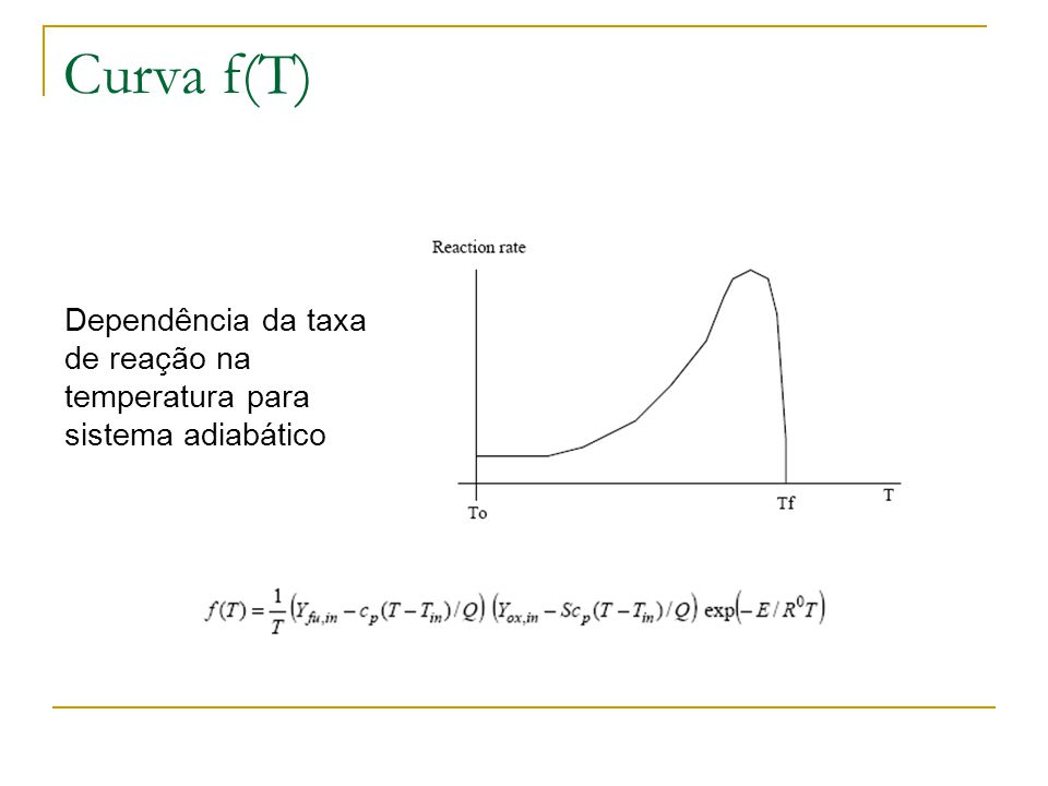 Curva f(T) Dependência da taxa de reação na temperatura para sistema adiabático