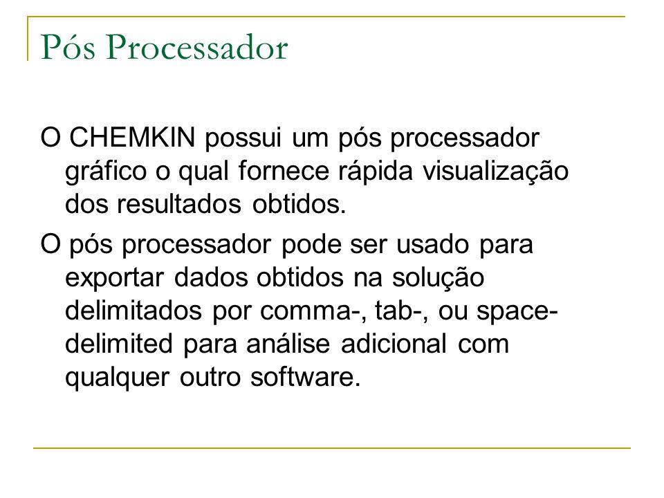Pós Processador O CHEMKIN possui um pós processador gráfico o qual fornece rápida visualização dos resultados obtidos.