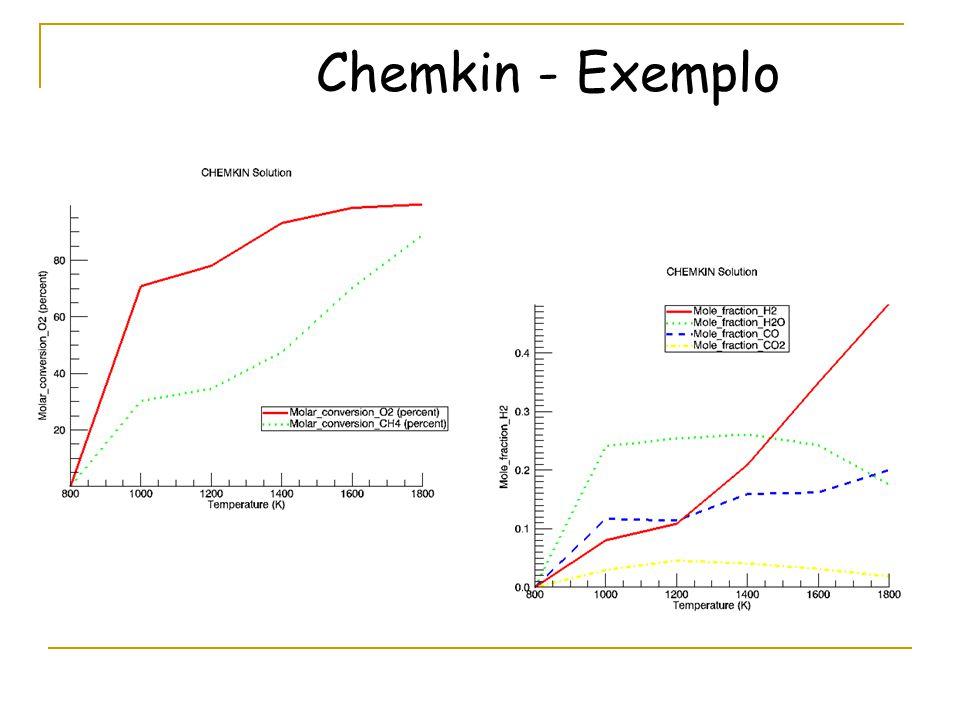 Chemkin - Exemplo