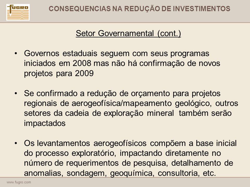 CONSEQUENCIAS NA REDUÇÃO DE INVESTIMENTOS