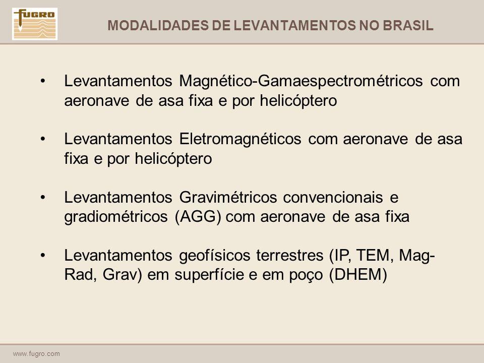 MODALIDADES DE LEVANTAMENTOS NO BRASIL