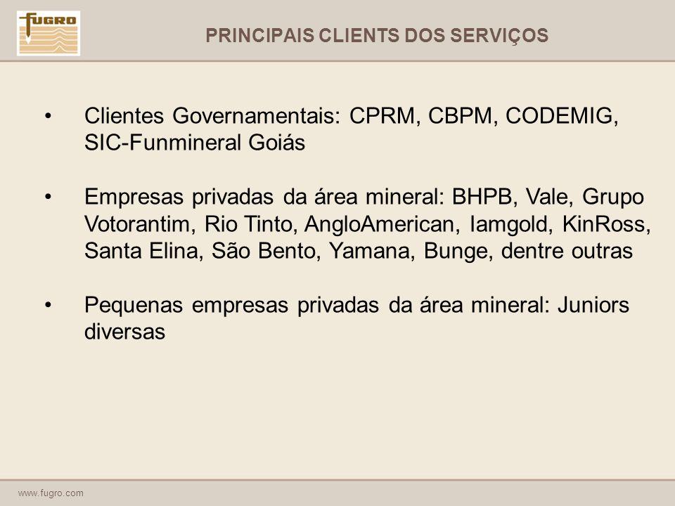 PRINCIPAIS CLIENTS DOS SERVIÇOS