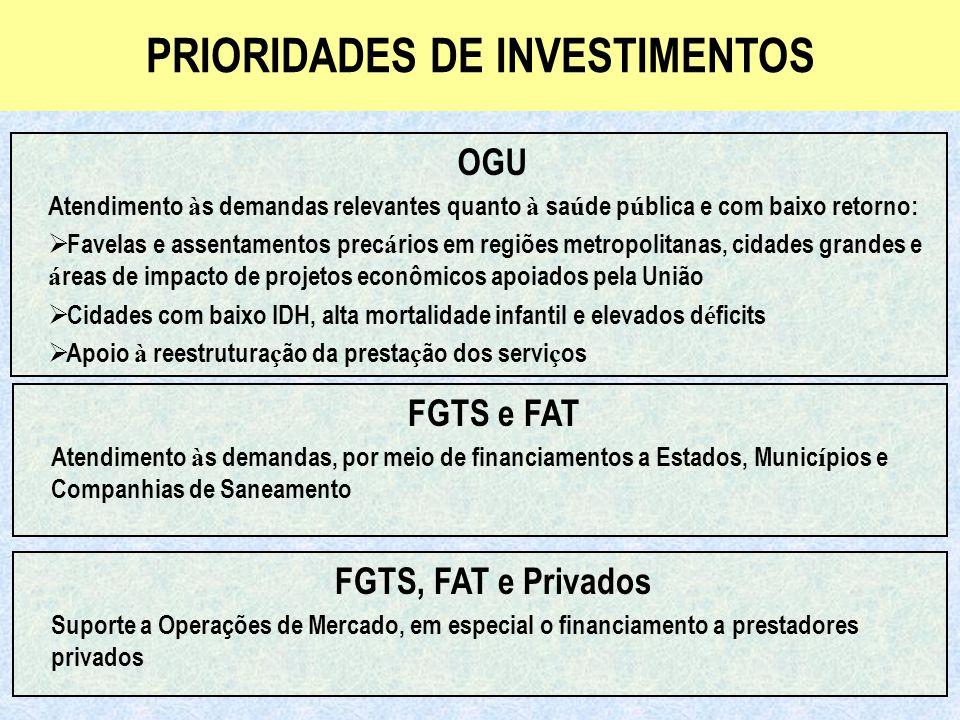 PRIORIDADES DE INVESTIMENTOS