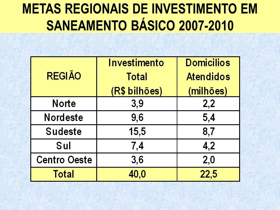 METAS REGIONAIS DE INVESTIMENTO EM SANEAMENTO BÁSICO 2007-2010