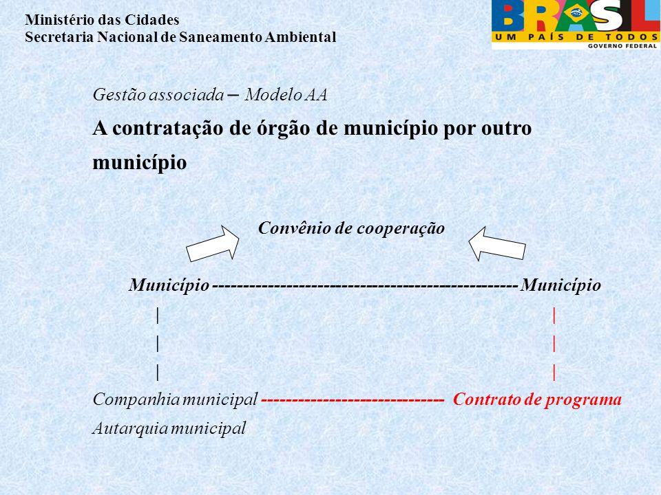 A contratação de órgão de município por outro município