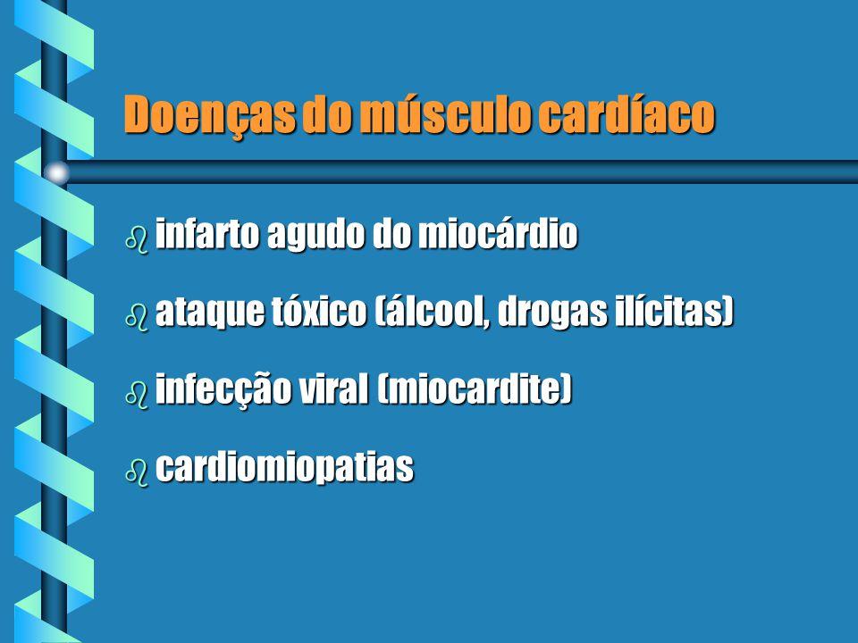 Doenças do músculo cardíaco