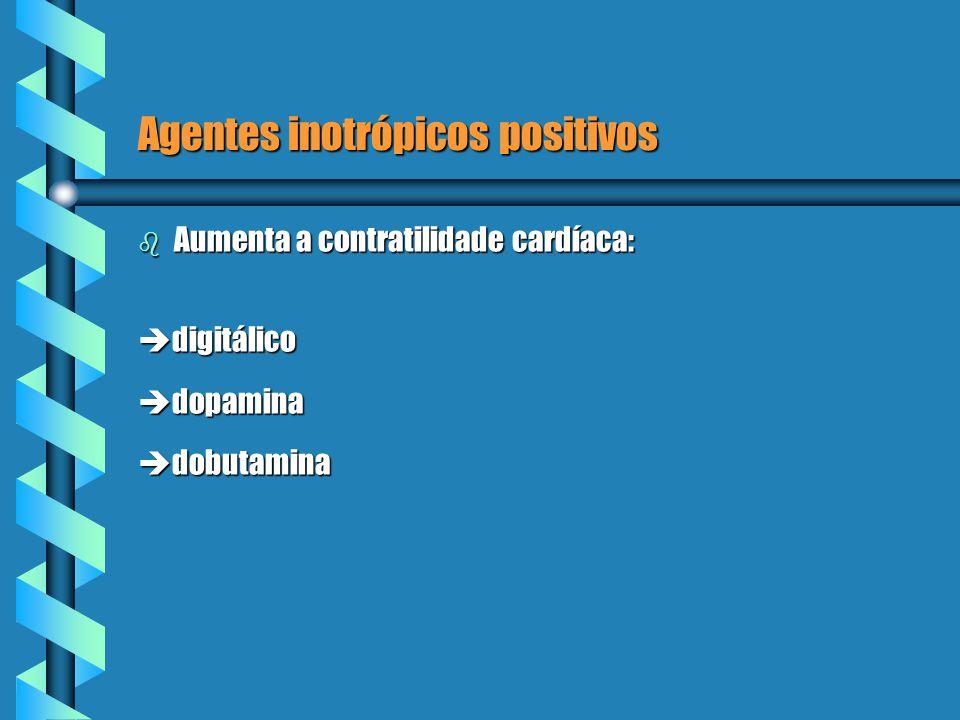Agentes inotrópicos positivos
