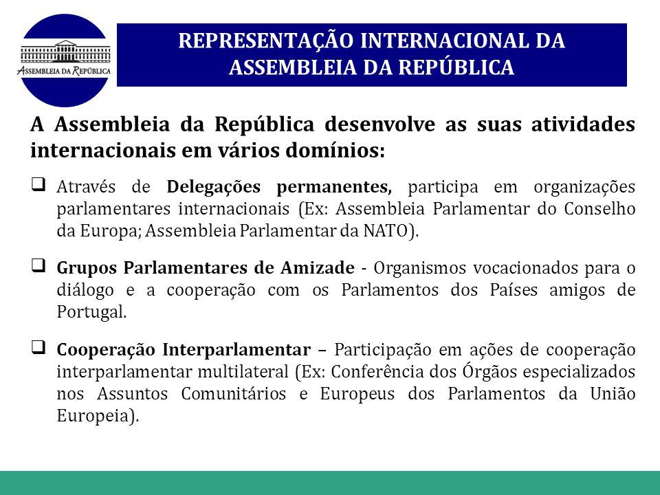 REPRESENTAÇÃO INTERNACIONAL DA ASSEMBLEIA DA REPÚBLICA