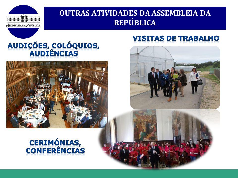 OUTRAS ATIVIDADES DA ASSEMBLEIA DA REPÚBLICA