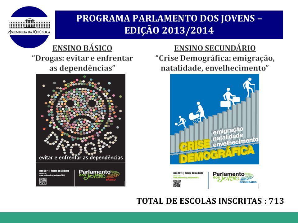 PROGRAMA PARLAMENTO DOS JOVENS – EDIÇÃO 2013/2014