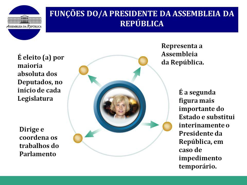 FUNÇÕES DO/A PRESIDENTE DA ASSEMBLEIA DA REPÚBLICA
