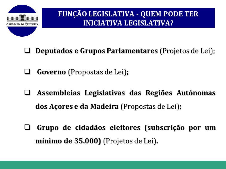 FUNÇÃO LEGISLATIVA - QUEM PODE TER INICIATIVA LEGISLATIVA