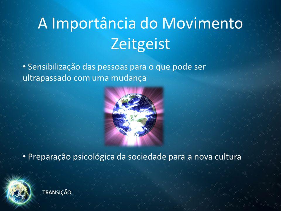 A Importância do Movimento Zeitgeist