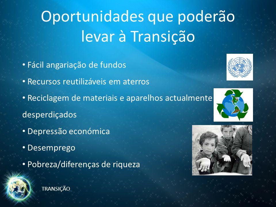 Oportunidades que poderão levar à Transição