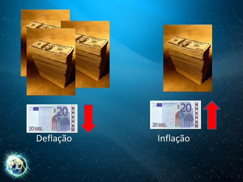 Deflação Inflação