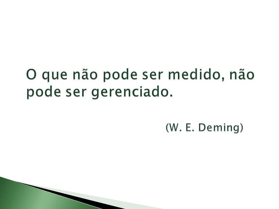 O que não pode ser medido, não pode ser gerenciado. (W. E. Deming)