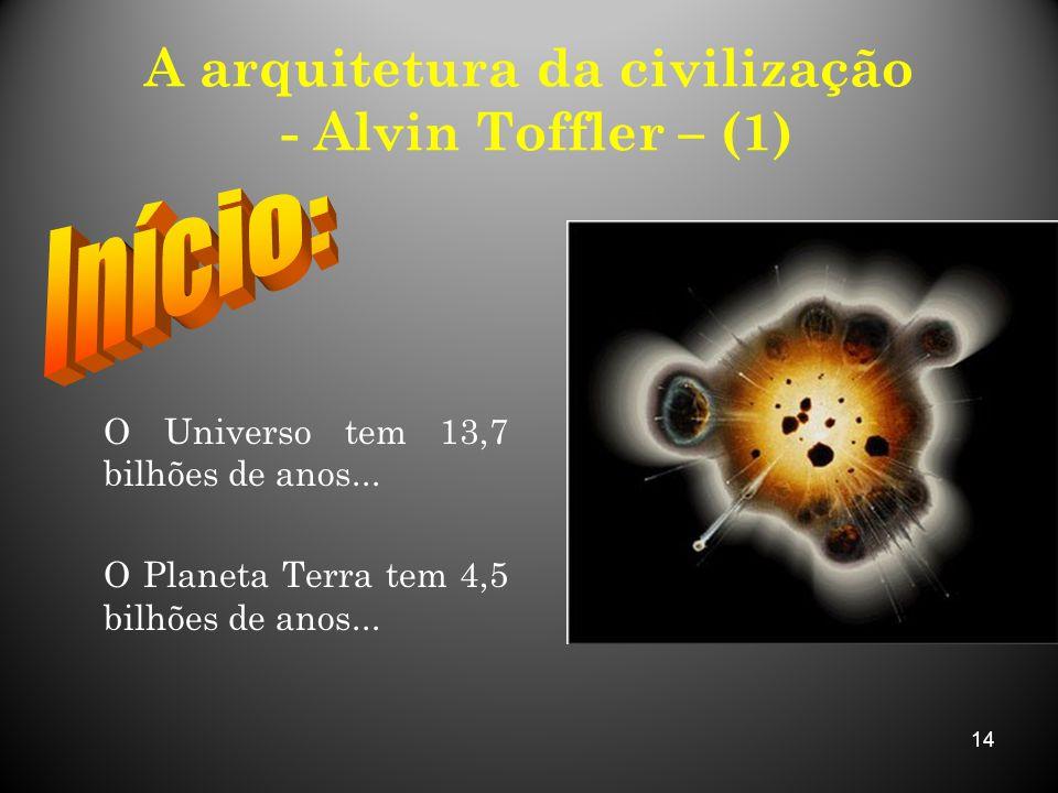 A arquitetura da civilização - Alvin Toffler – (1)