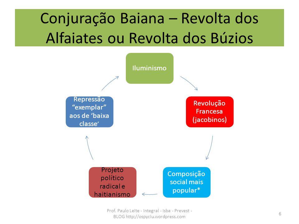 Conjuração Baiana – Revolta dos Alfaiates ou Revolta dos Búzios