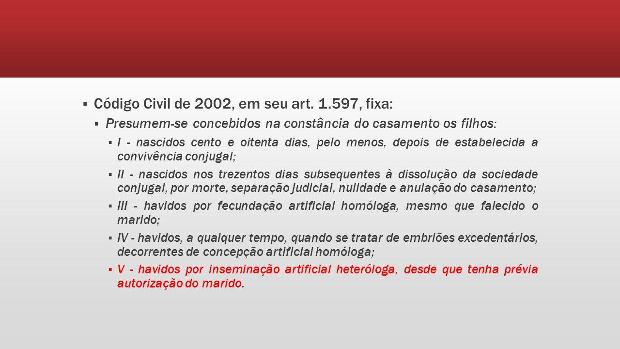 Código Civil de 2002, em seu art. 1.597, fixa: