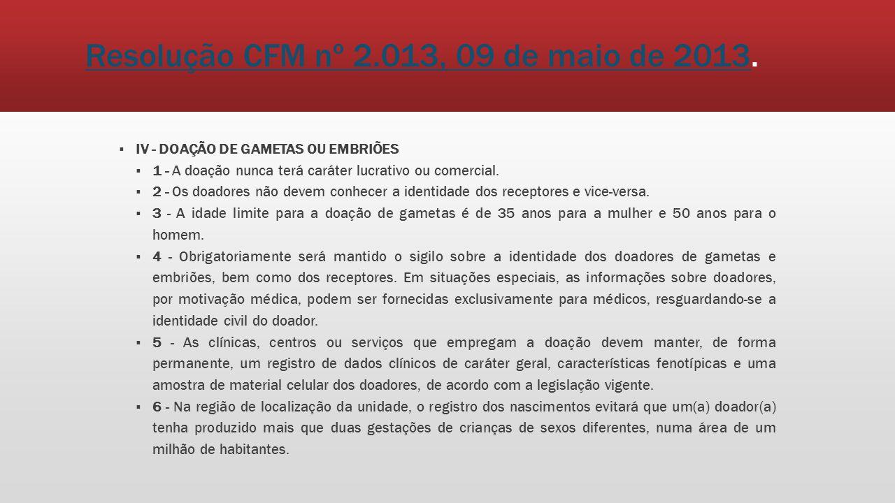 Resolução CFM nº 2.013, 09 de maio de 2013.