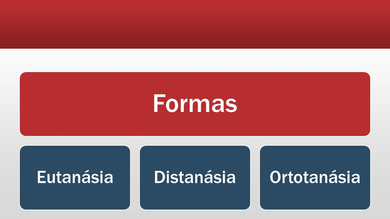 Formas Eutanásia Distanásia Ortotanásia