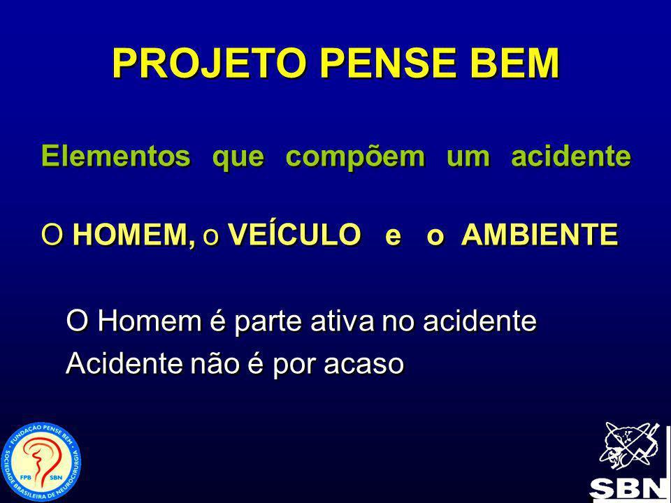 PROJETO PENSE BEM Elementos que compõem um acidente