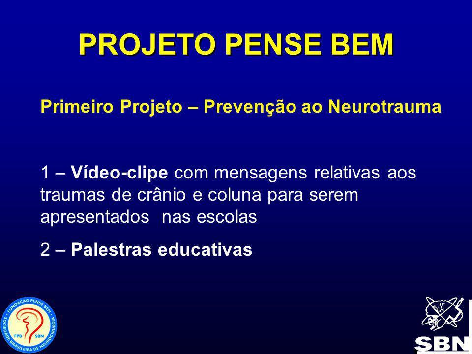 PROJETO PENSE BEM Primeiro Projeto – Prevenção ao Neurotrauma