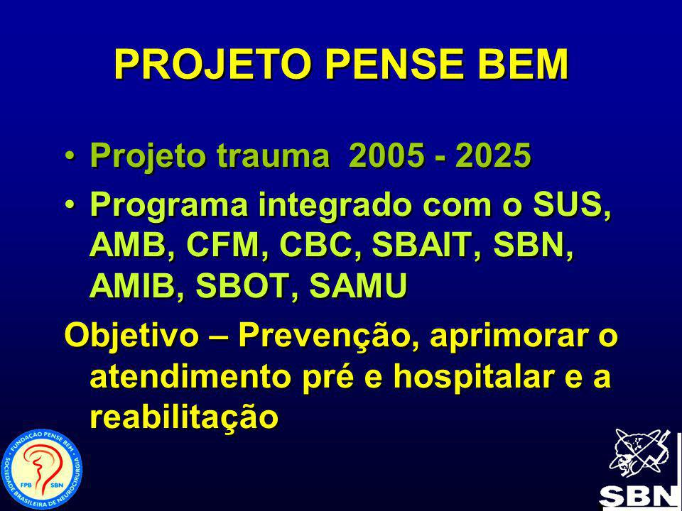PROJETO PENSE BEM Projeto trauma 2005 - 2025