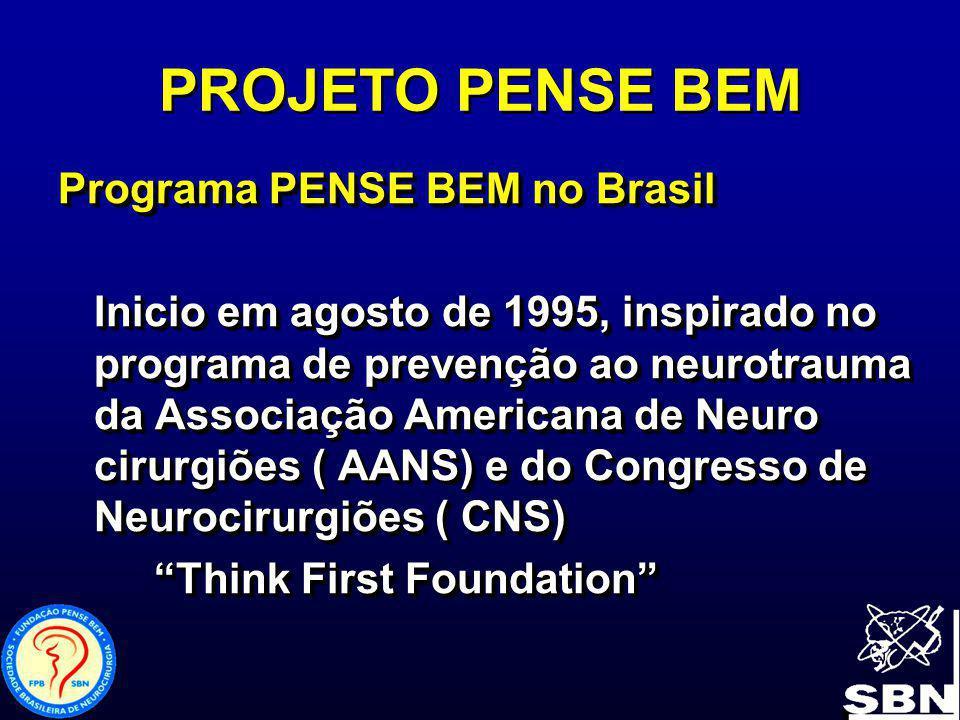 PROJETO PENSE BEM Programa PENSE BEM no Brasil