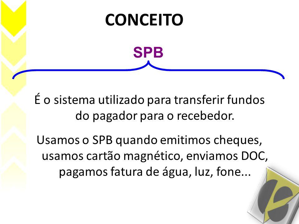 CONCEITO SPB. É o sistema utilizado para transferir fundos do pagador para o recebedor.