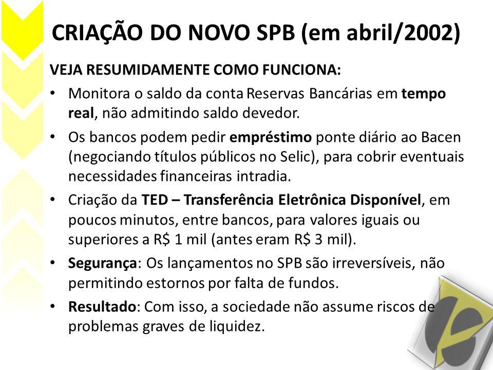 CRIAÇÃO DO NOVO SPB (em abril/2002)