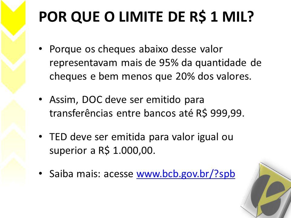 POR QUE O LIMITE DE R$ 1 MIL