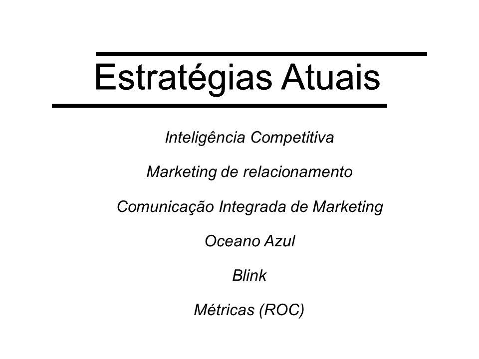 Estratégias Atuais Estratégias Atuais Inteligência Competitiva