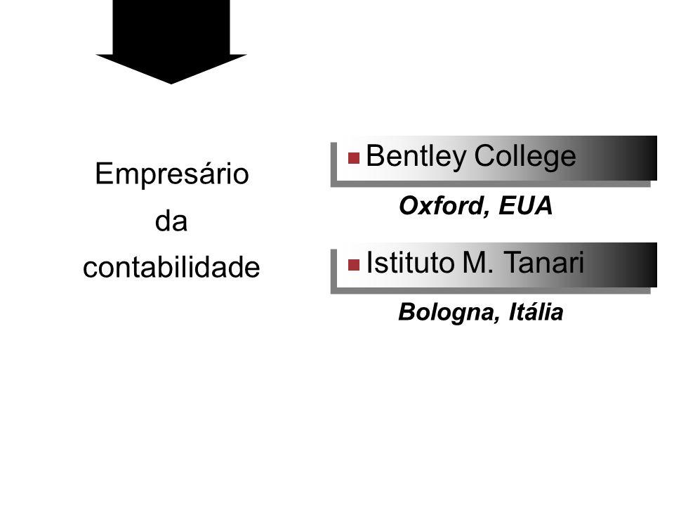 Bentley College Empresário da contabilidade Istituto M. Tanari