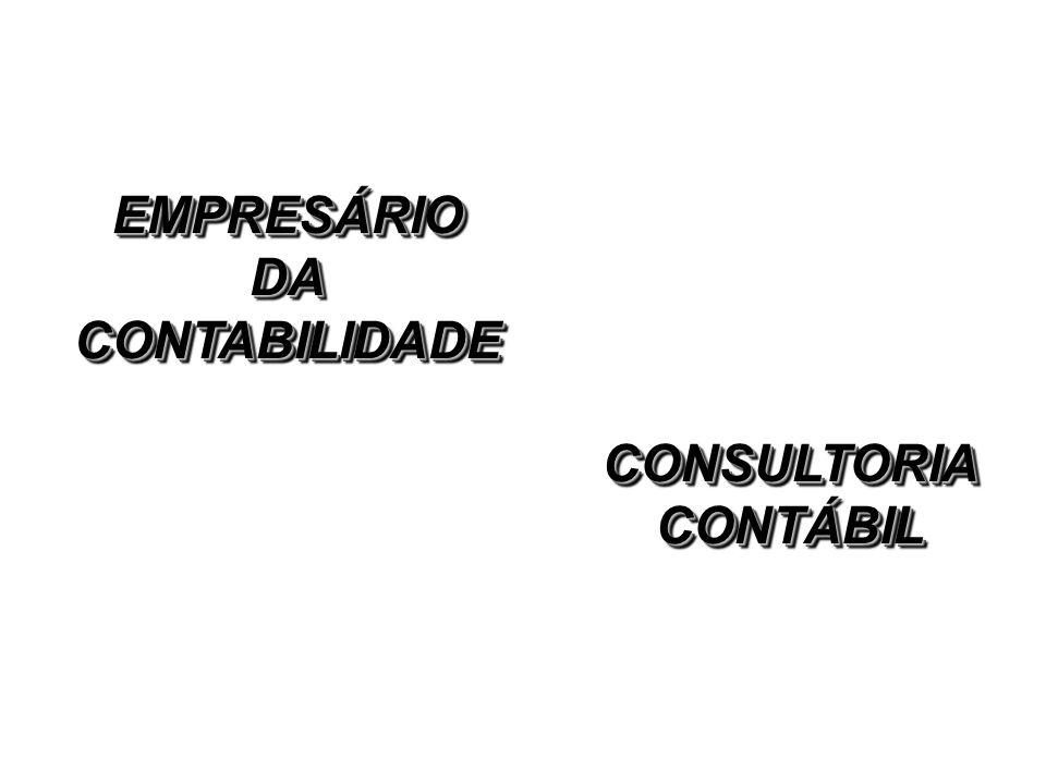 EMPRESÁRIO DA CONTABILIDADE CONSULTORIA CONTÁBIL