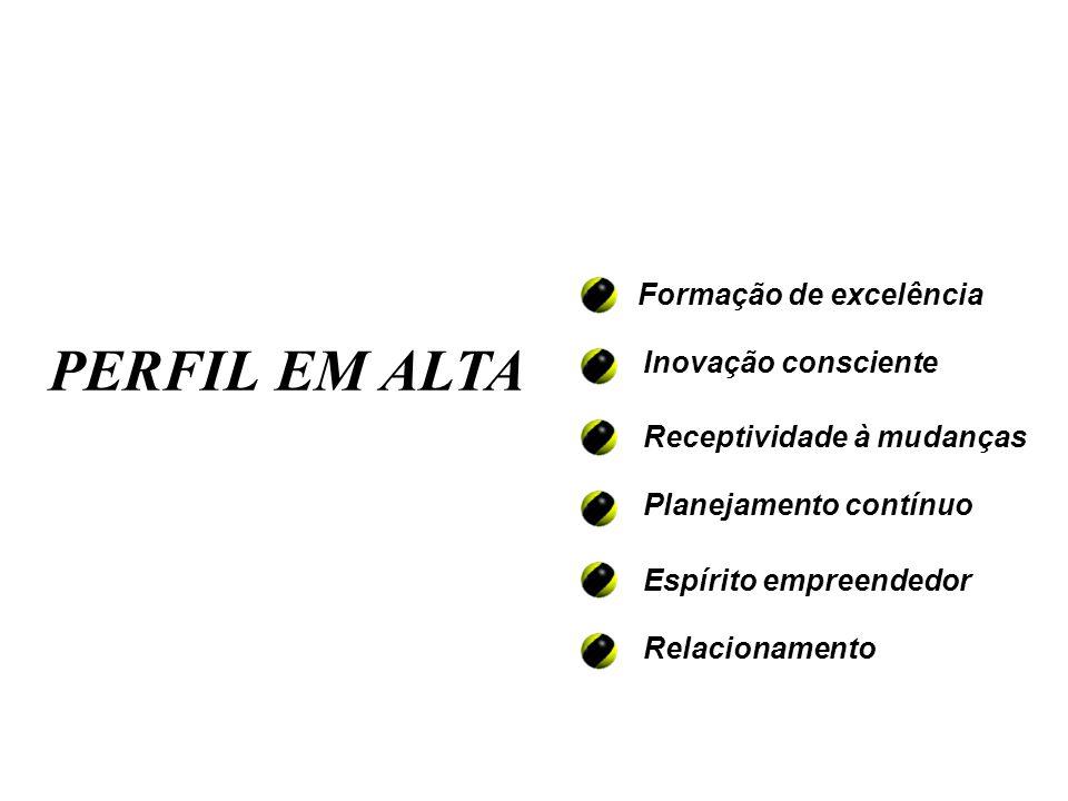 PERFIL EM ALTA Formação de excelência Inovação consciente