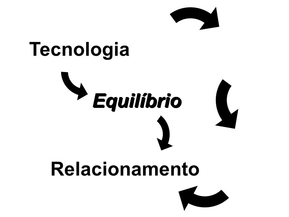 Tecnologia Equilíbrio Relacionamento