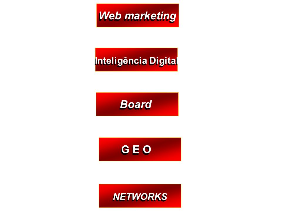Web marketing Inteligência Digital Board G E O NETWORKS