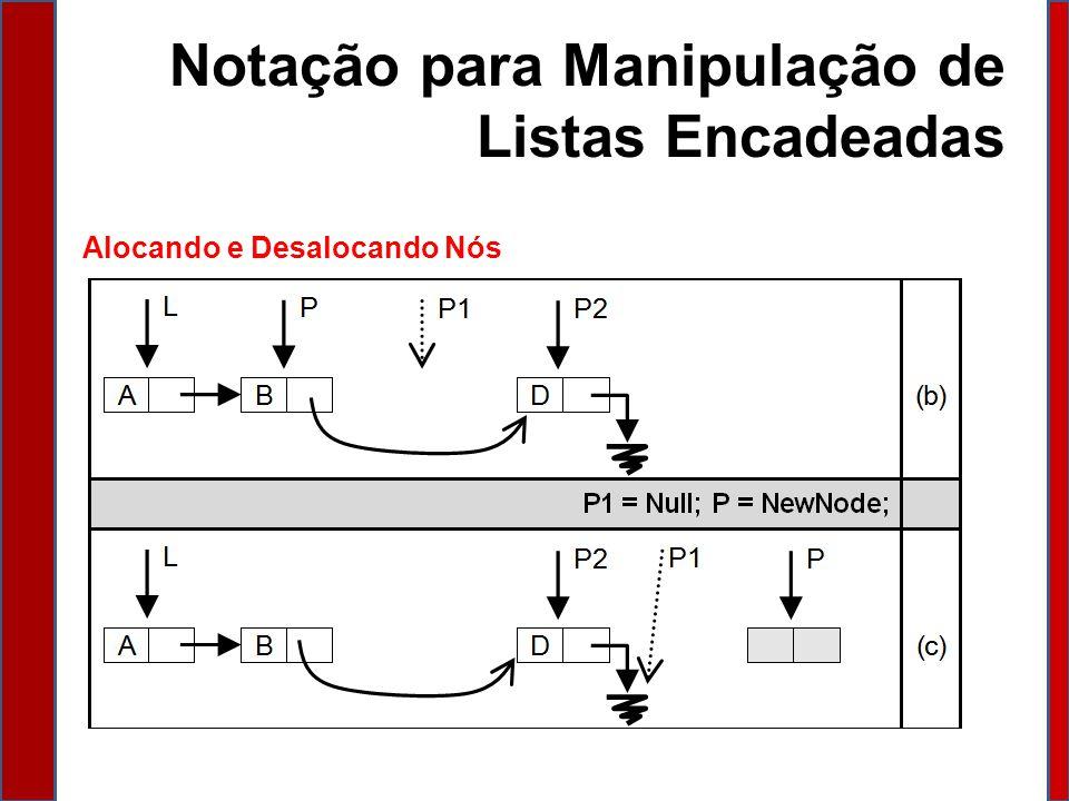 Notação para Manipulação de Listas Encadeadas