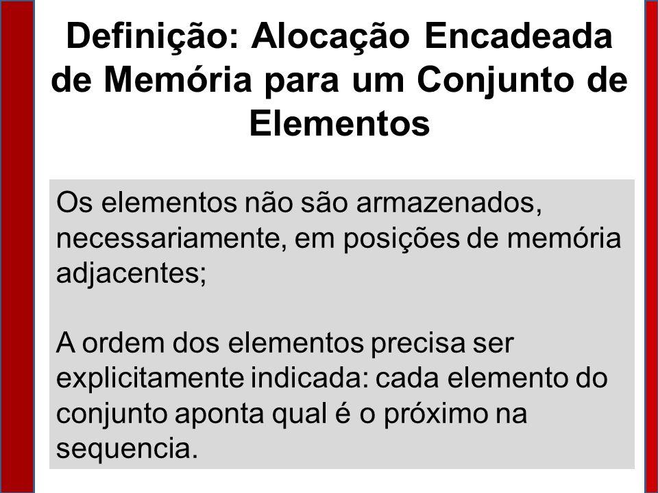 Definição: Alocação Encadeada de Memória para um Conjunto de Elementos